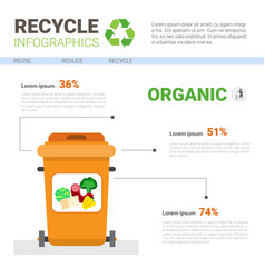 Rubbish container for organic waste infographic vector