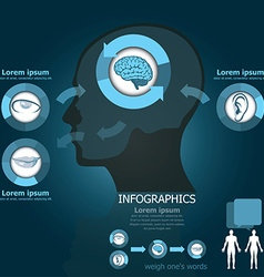 Sense intellection design template vector