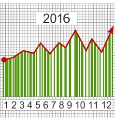 Green business chart in year 2016 vector image vector image