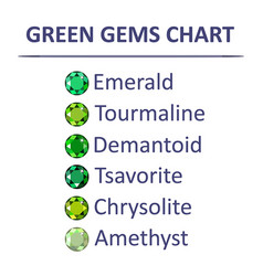 Gems green color chart vector