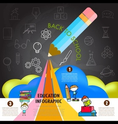 Back to school education infographics design vector