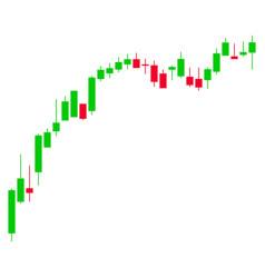 Candlestick chart growth slowdown flat icon vector