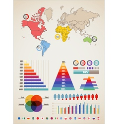 World map charts vector