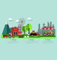 Organic box delivery vector