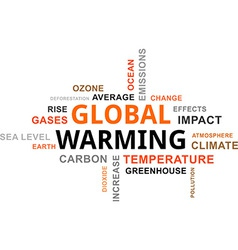 Word cloud global warming vector