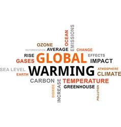 Word cloud global warming vector