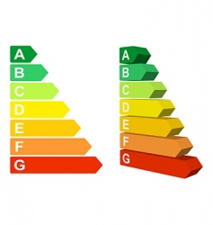 energy rating vector image vector image
