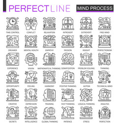 mind brain process outline mini concept symbols vector image