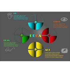 Pdca diagram vector