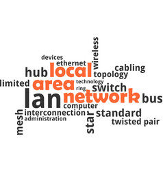 Word cloud - local area network vector