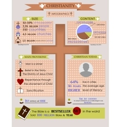 Infographics on the topic of christianity vector
