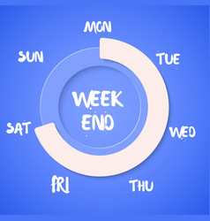 Week Loading Weekend vector image