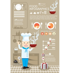 food info graphic vector image