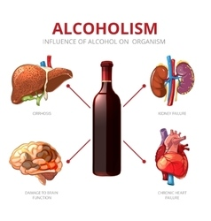 Long-term effects of alcohol alcoholism vector