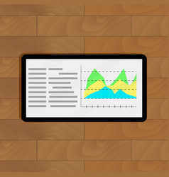 Annual data statistics vector