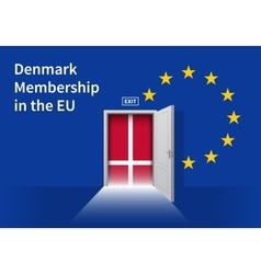 European union flag wall with denmark flag door vector