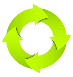 Green arrows circle vector