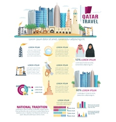 Qatar infographics set vector
