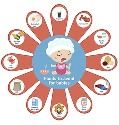 Foods to avoid for babies vector