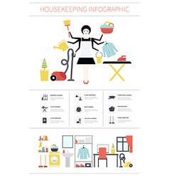 Housecleaning infographic vector