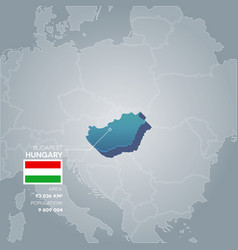 hungary information map vector image vector image