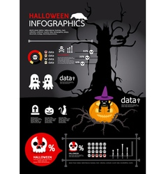 Info graphic halooween vector