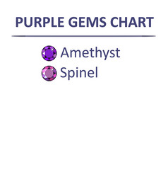 Gems purple color chart vector