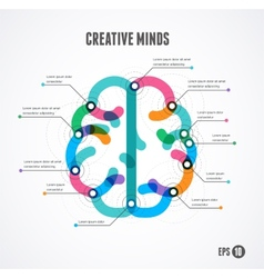 Brain infographic concept vector image