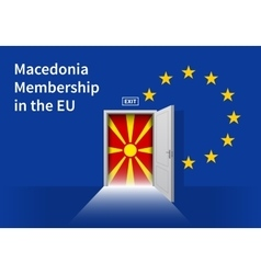 European union flag wall with macedonia flag door vector