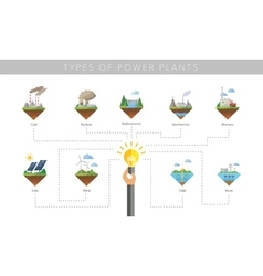 Power plant icon set vector image