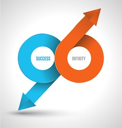 Success infinity concept vector