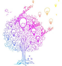 The tree of ideas decorated with light bulbs vector image