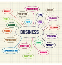 Business keywords vector