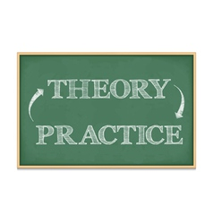 Theory practice vector