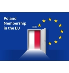 European union flag wall with poland flag door eu vector