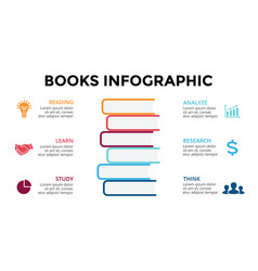 Books infographic education diagram vector
