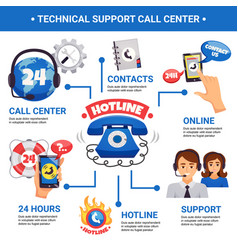 Call center hotline infographic poster vector