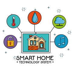 smart home control concept vector image