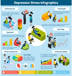 Depression stress isometric infographics vector