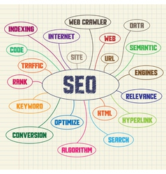 Seo keywords vector