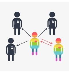 search gay love girl vector image vector image