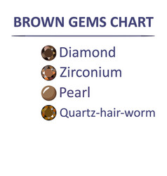 gems brown color chart vector image