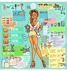 Fashion and beauty industry infographic with vector