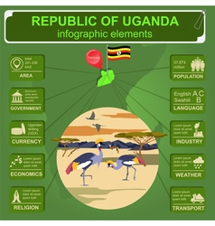 Uganda africa infographics statistical data sights vector