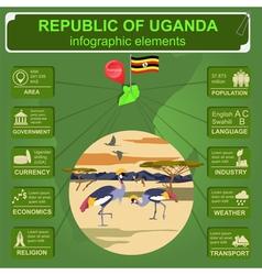 Uganda africa infographics statistical data sights vector