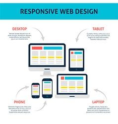 Responsive Web Design Infographic Flat Concept vector image