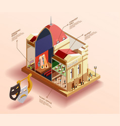 theatre building isometric infographics vector image vector image