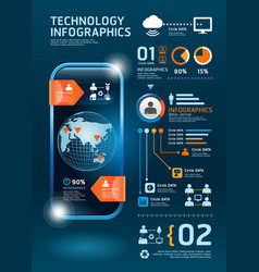 Information technology infographics vector image