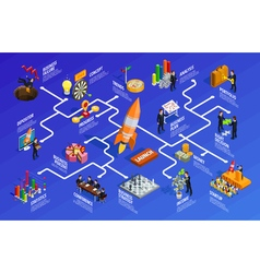 Business strategy isometric infographics vector