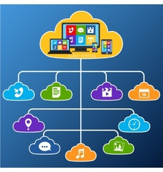 Mobile cloud services flat vector